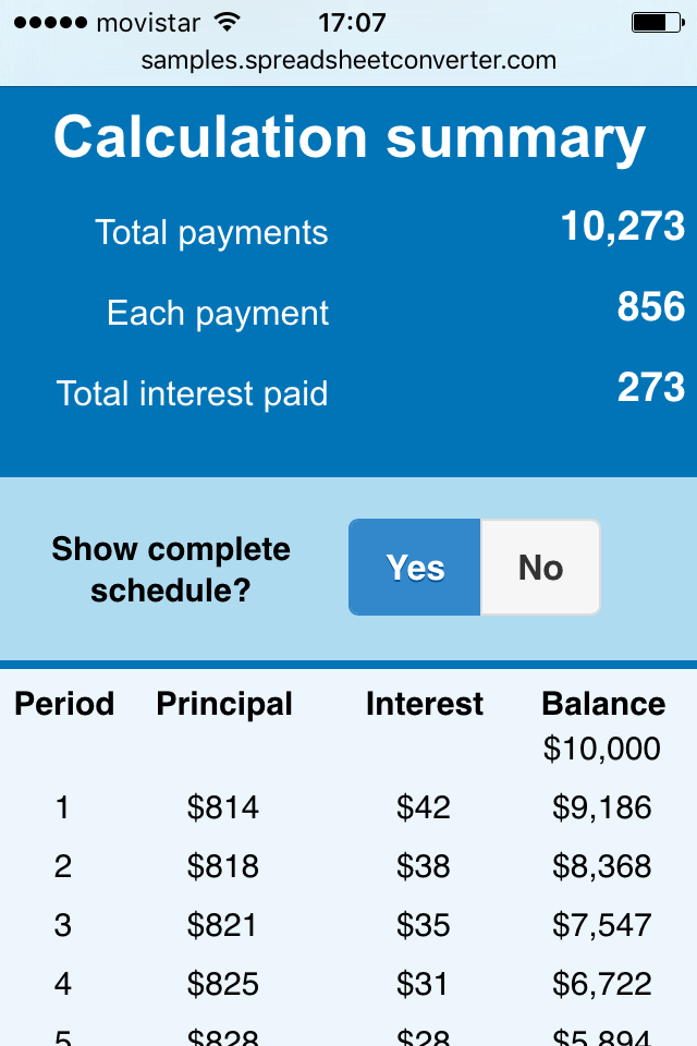 Screenshot of the Car Loan calculator for phones