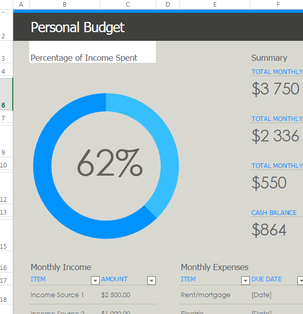 A personal budget with a summary in the top left-hand corner