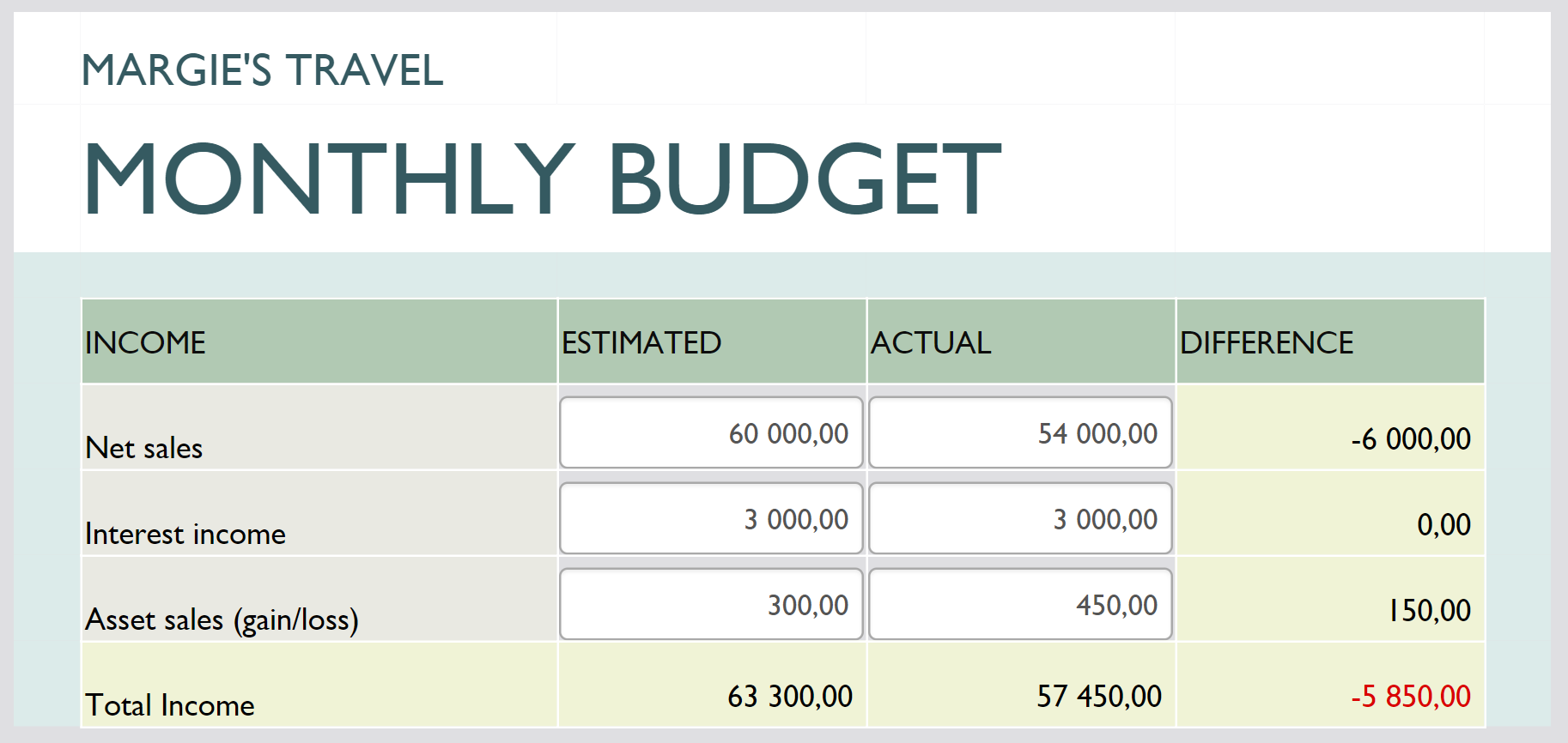 Screenshot of an Excel Table in the web browser