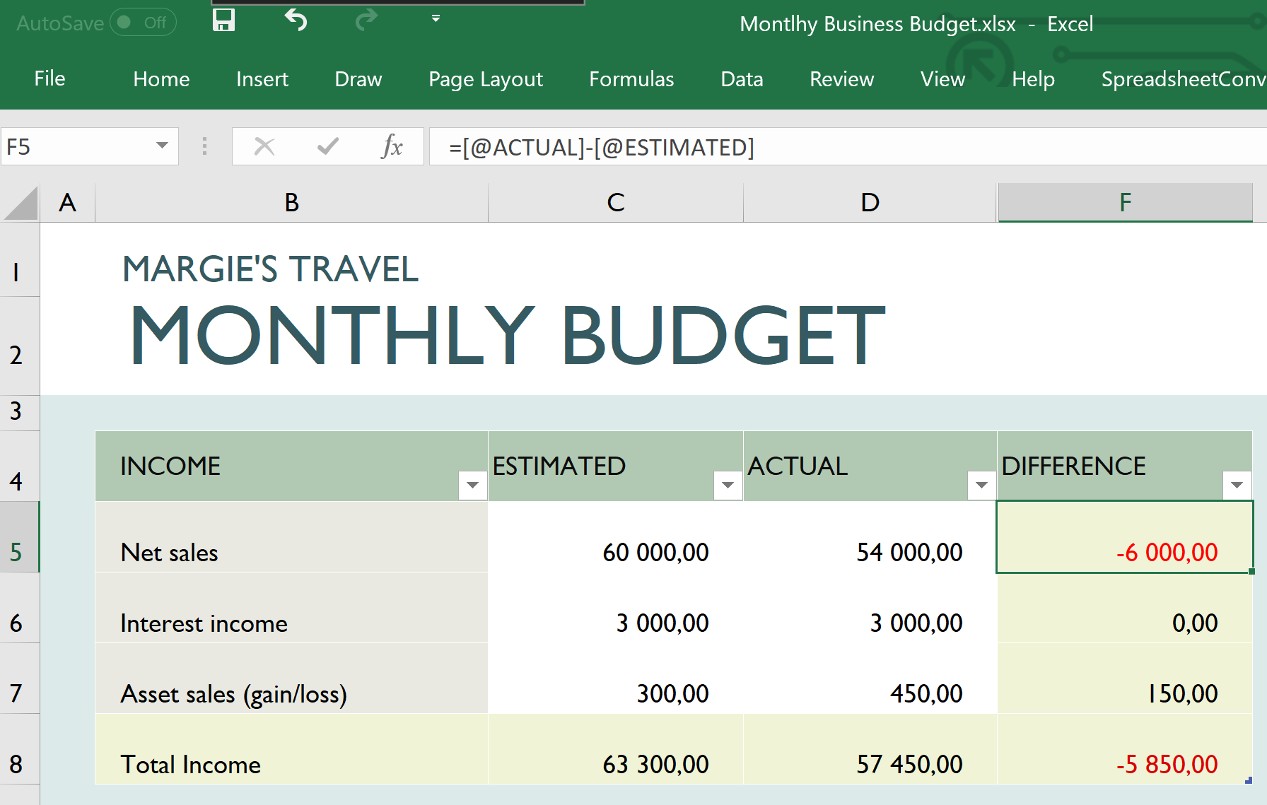 Screenshot of an Excel Table in Excel